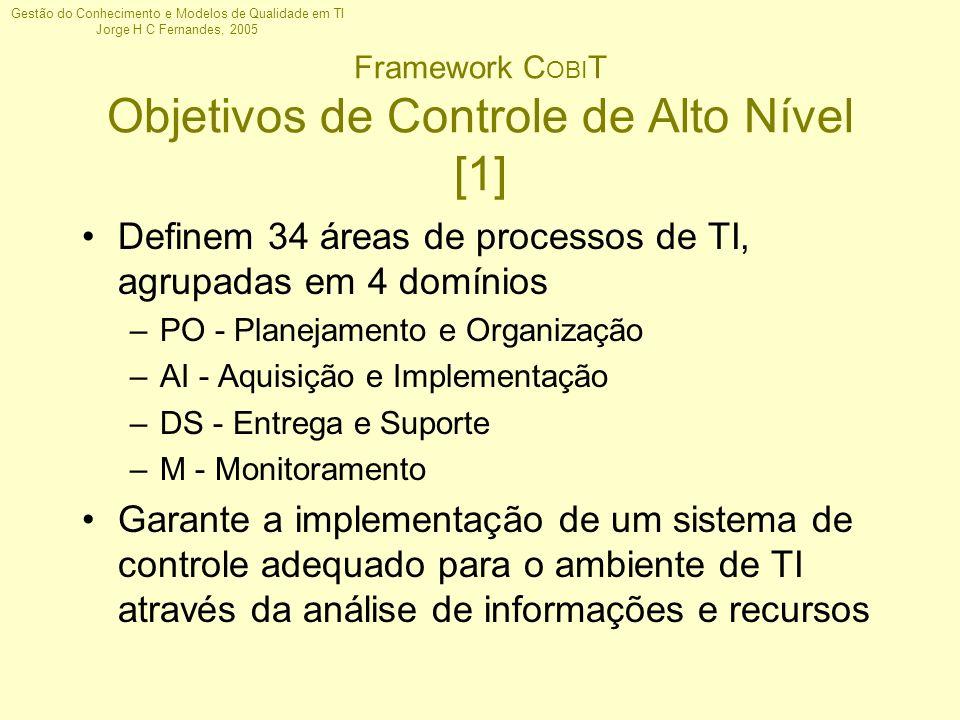 Framework COBIT Objetivos de Controle de Alto Nível [1]